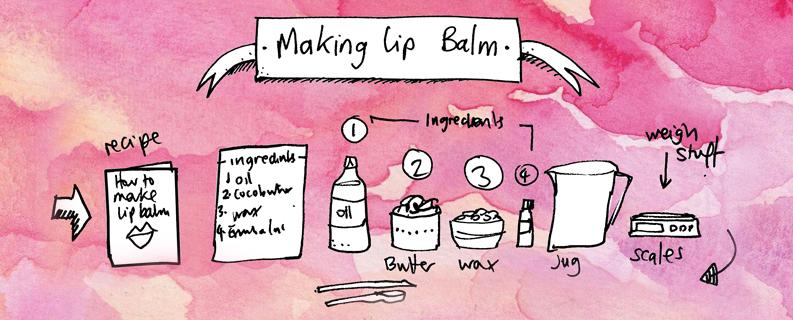 DIY-lip-balm-workshop