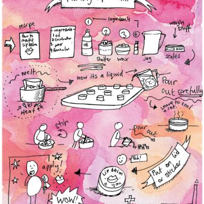 DIY lip balm recipes and instructions - The Knack Box